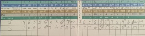 Our scorecard--don't tell hubby I shared this! He was not happy with his round.